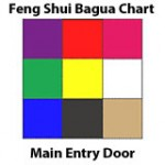 Feng Shui and Real Estate Bagua